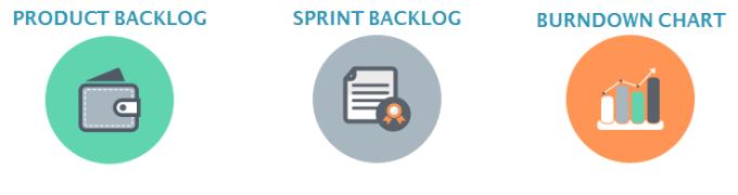 Représentation imagée des artefacts du scrum : Le product backlog, le sprint backlog et le burndown chart